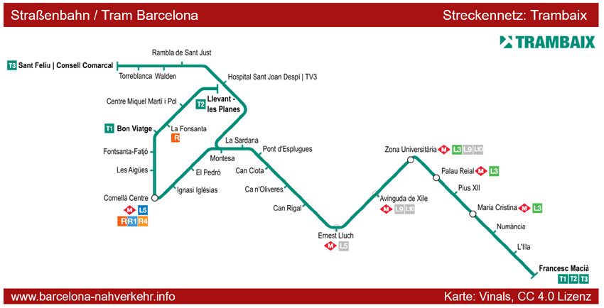 Straßenbahn Trambaix Linien Plan Karte